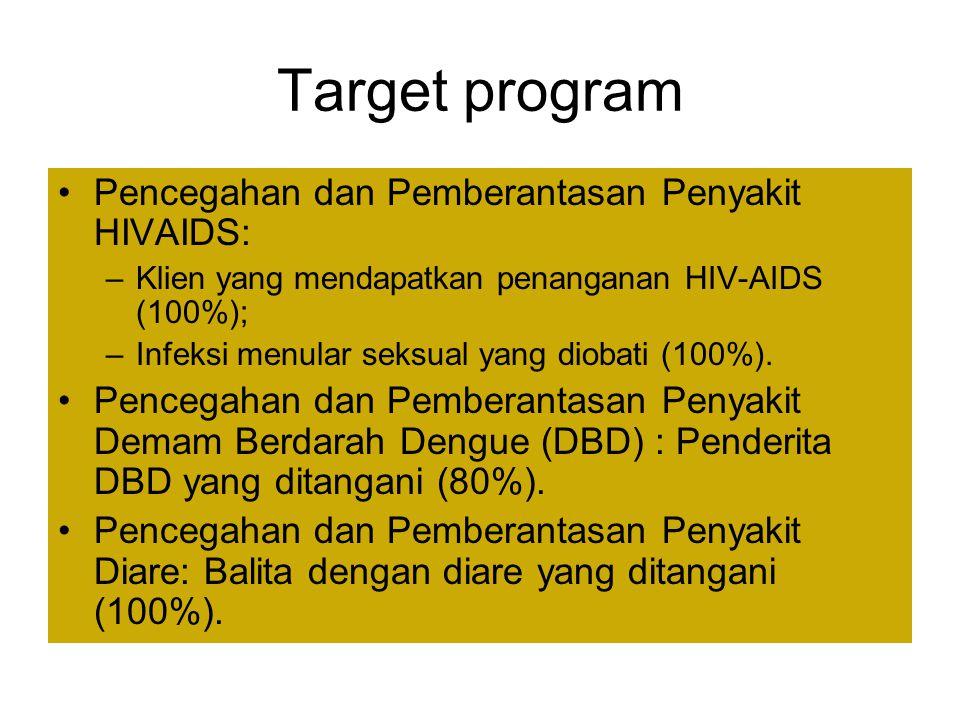 Target program Pencegahan dan Pemberantasan Penyakit HIVAIDS: –Klien yang mendapatkan penanganan HIV-AIDS (100%); –Infeksi menular seksual yang diobat