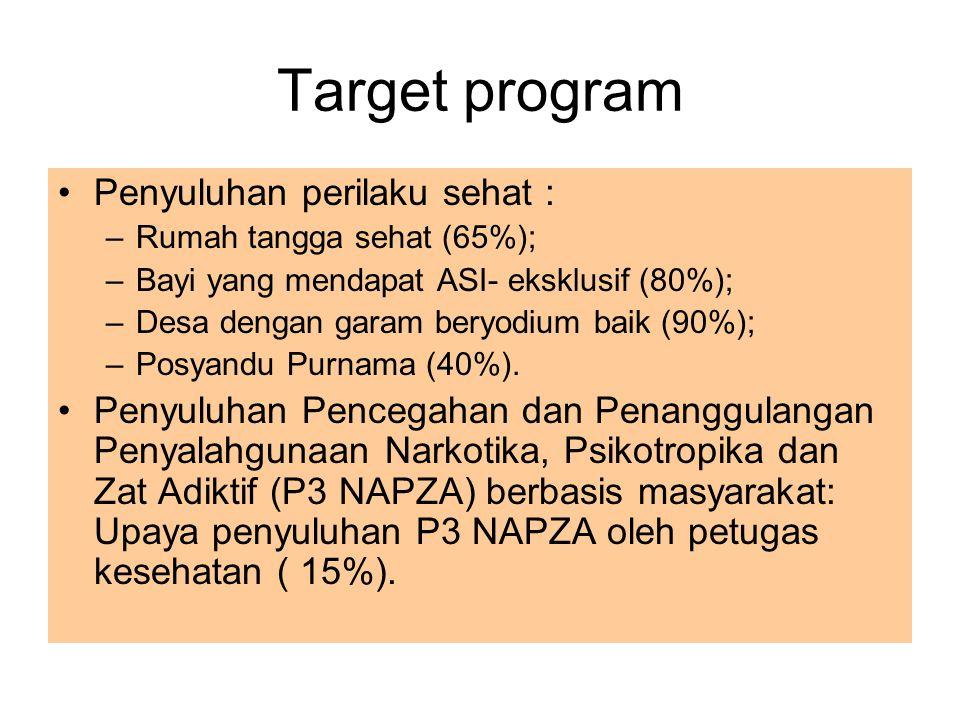 Target program Penyuluhan perilaku sehat : –Rumah tangga sehat (65%); –Bayi yang mendapat ASI- eksklusif (80%); –Desa dengan garam beryodium baik (90%