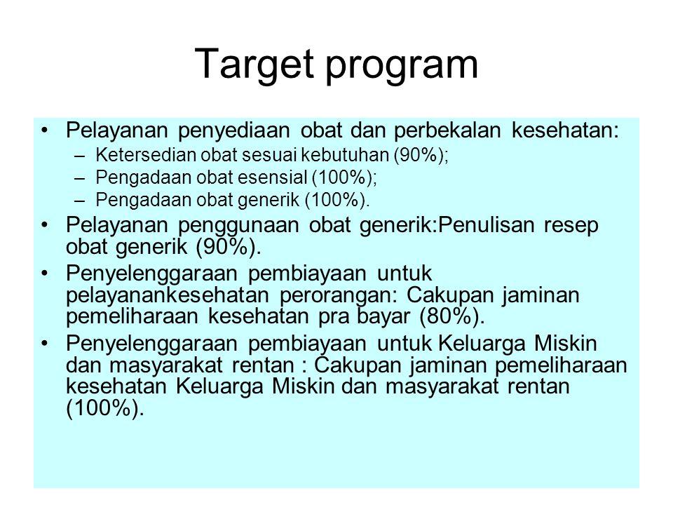 Target program Pelayanan penyediaan obat dan perbekalan kesehatan: –Ketersedian obat sesuai kebutuhan (90%); –Pengadaan obat esensial (100%); –Pengada