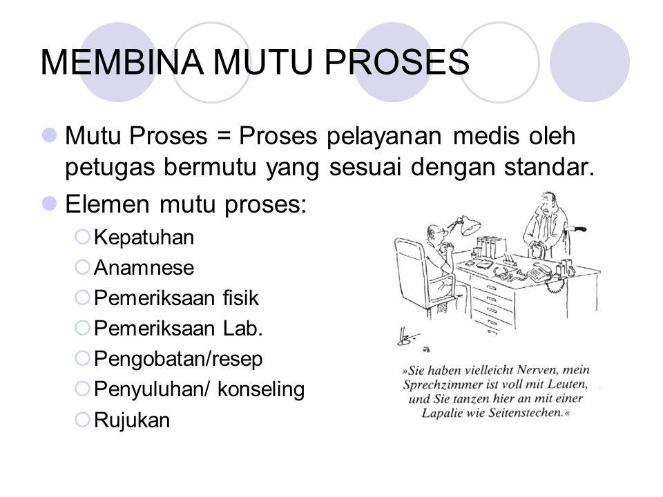 MEMBINA MUTU PROSES Mutu Proses = Proses pelayanan medis oleh petugas bermutu yang sesuai dengan standar. Elemen mutu proses:  Kepatuhan  Anamnese 