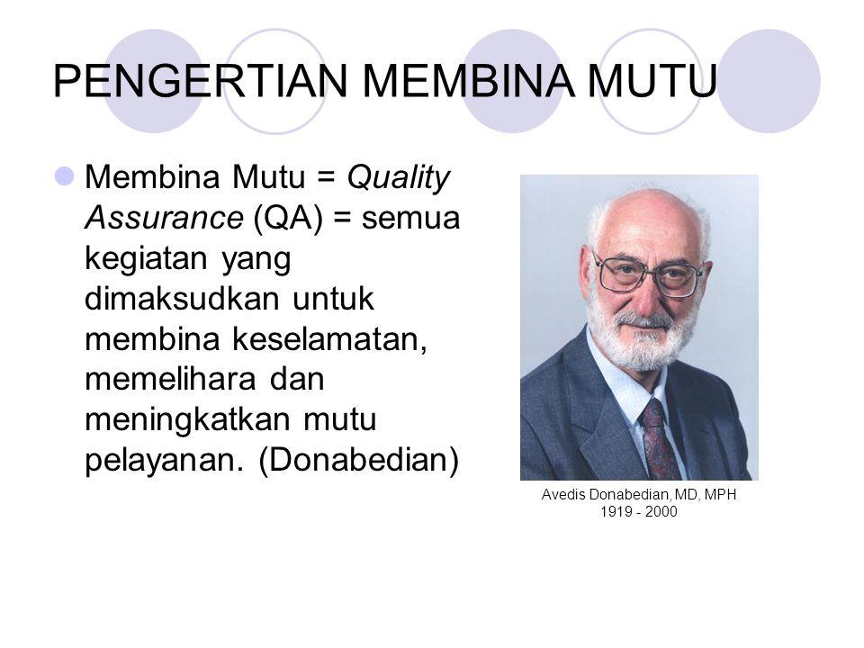 PENGERTIAN MEMBINA MUTU Membina Mutu = Quality Assurance (QA) = semua kegiatan yang dimaksudkan untuk membina keselamatan, memelihara dan meningkatkan