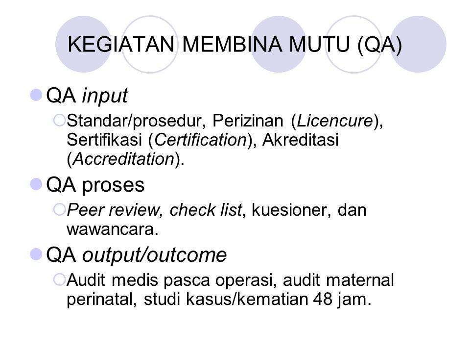 KEGIATAN MEMBINA MUTU (QA) QA input  Standar/prosedur, Perizinan (Licencure), Sertifikasi (Certification), Akreditasi (Accreditation). QA proses  Pe