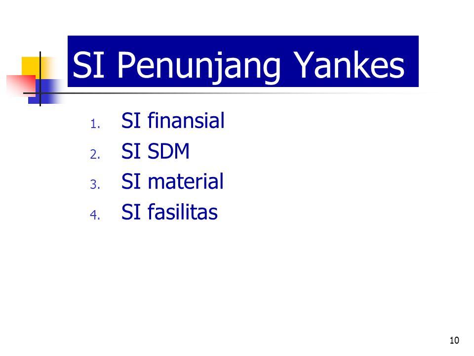 10 SI Penunjang Yankes 1. SI finansial 2. SI SDM 3. SI material 4. SI fasilitas