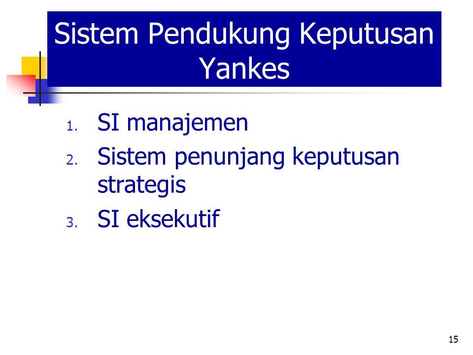 15 Sistem Pendukung Keputusan Yankes 1.SI manajemen 2.