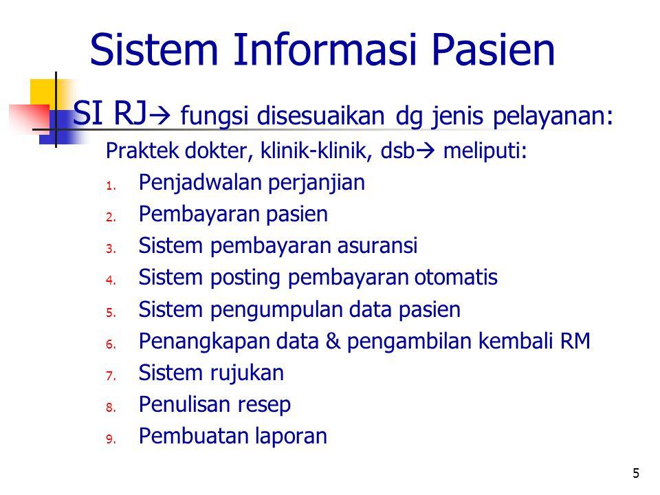5 Sistem Informasi Pasien SI RJ  fungsi disesuaikan dg jenis pelayanan: Praktek dokter, klinik-klinik, dsb  meliputi: 1.