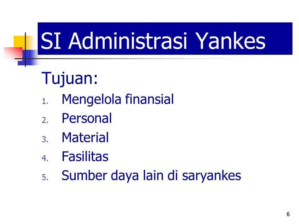 6 SI Administrasi Yankes Tujuan: 1.Mengelola finansial 2.