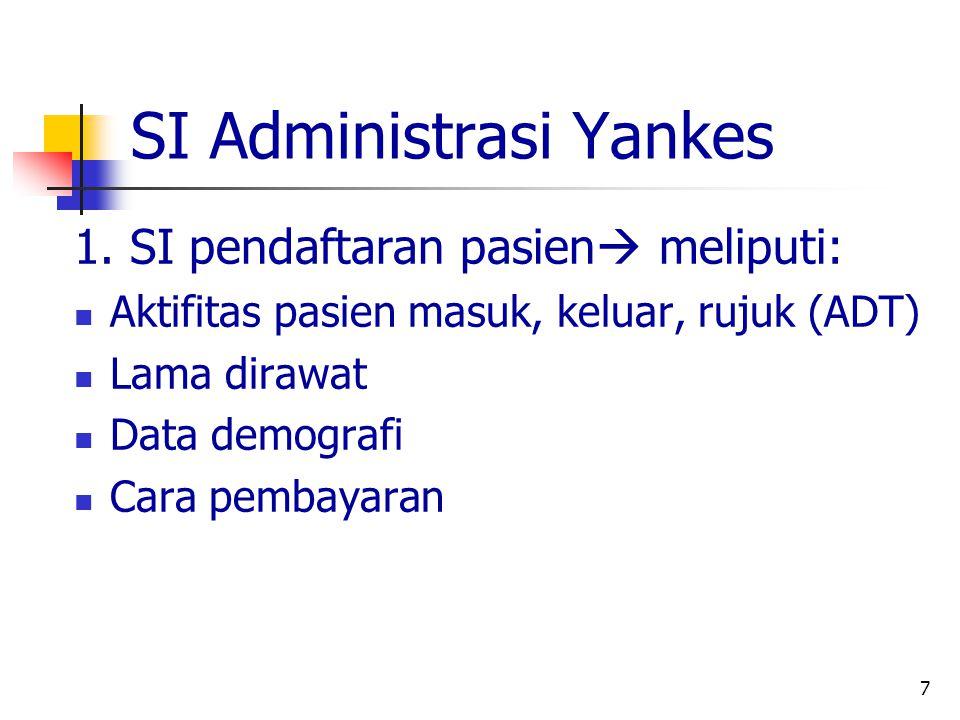 7 SI Administrasi Yankes 1.