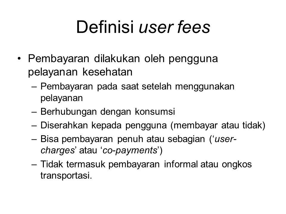 Definisi user fees Pembayaran dilakukan oleh pengguna pelayanan kesehatan –Pembayaran pada saat setelah menggunakan pelayanan –Berhubungan dengan kons