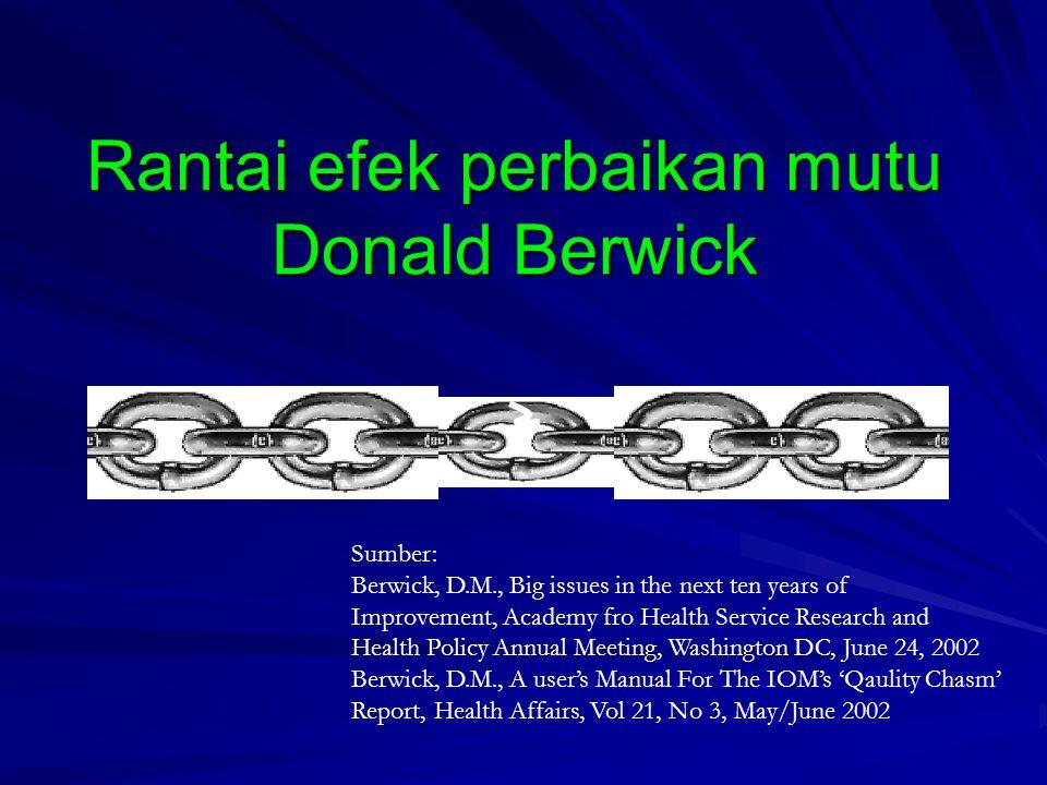 Rantai efek perbaikan mutu Donald Berwick Sumber: Berwick, D.M., Big issues in the next ten years of Improvement, Academy fro Health Service Research