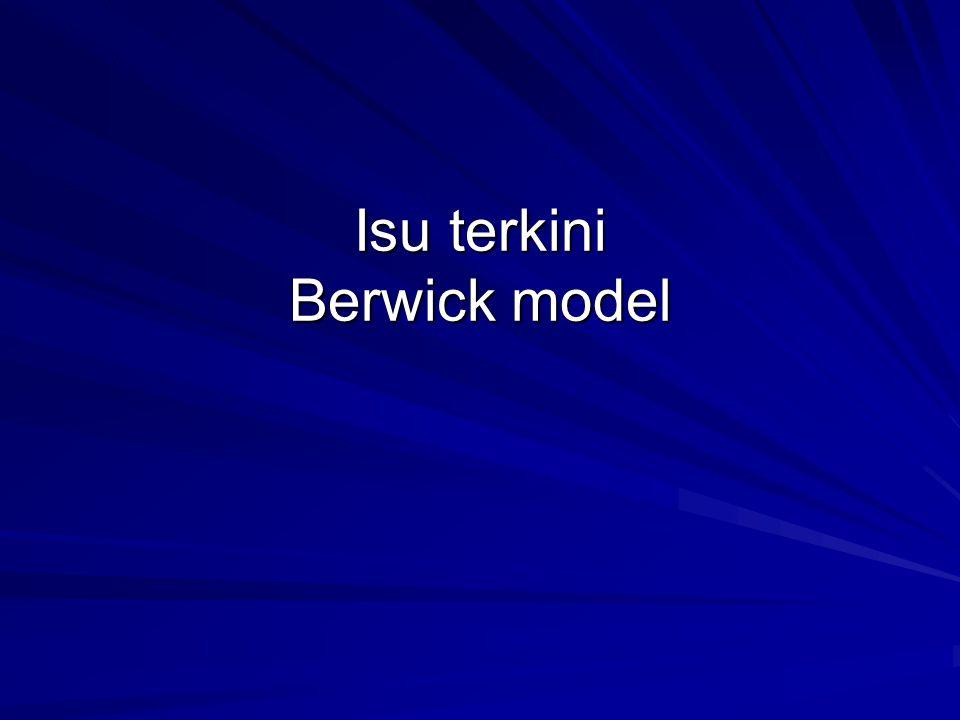 Isu terkini Berwick model