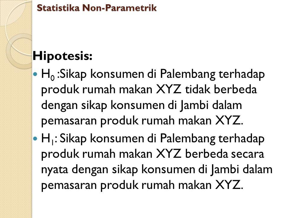 Hipotesis: H 0 :Sikap konsumen di Palembang terhadap produk rumah makan XYZ tidak berbeda dengan sikap konsumen di Jambi dalam pemasaran produk rumah