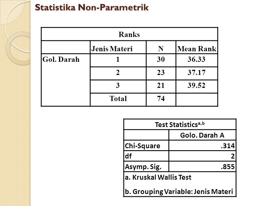Ranks Jenis MateriNMean Rank Gol. Darah13036.33 22337.17 32139.52 Total74 Statistika Non-Parametrik Test Statistics a,b Golo. Darah A Chi-Square.314 d