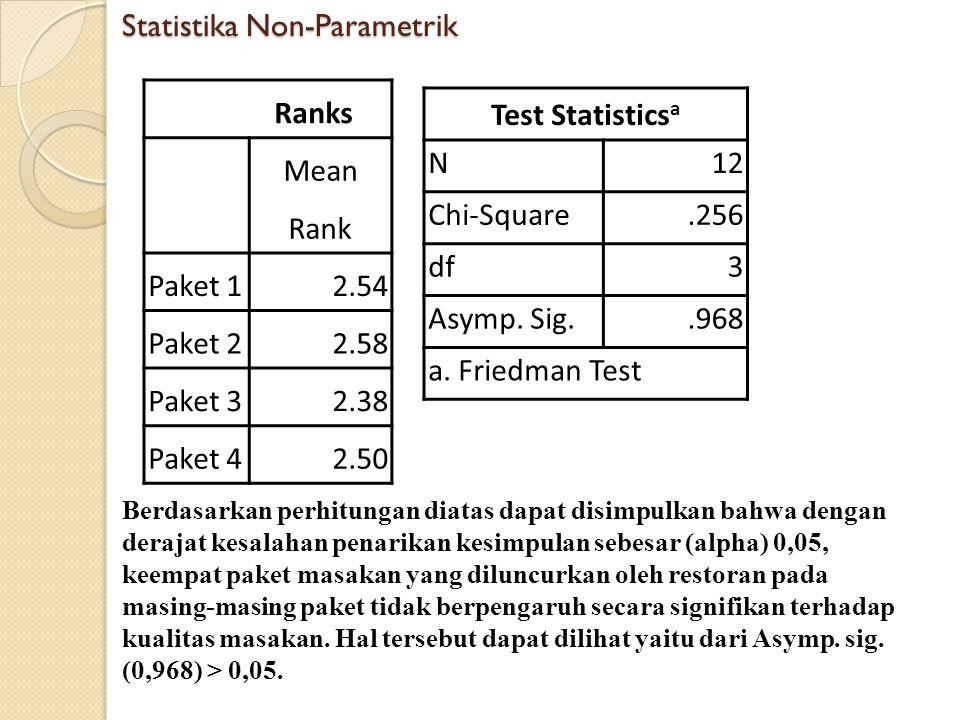 Ranks Mean Rank Paket 12.54 Paket 22.58 Paket 32.38 Paket 42.50 Statistika Non-Parametrik Test Statistics a N12 Chi-Square.256 df3 Asymp. Sig..968 a.