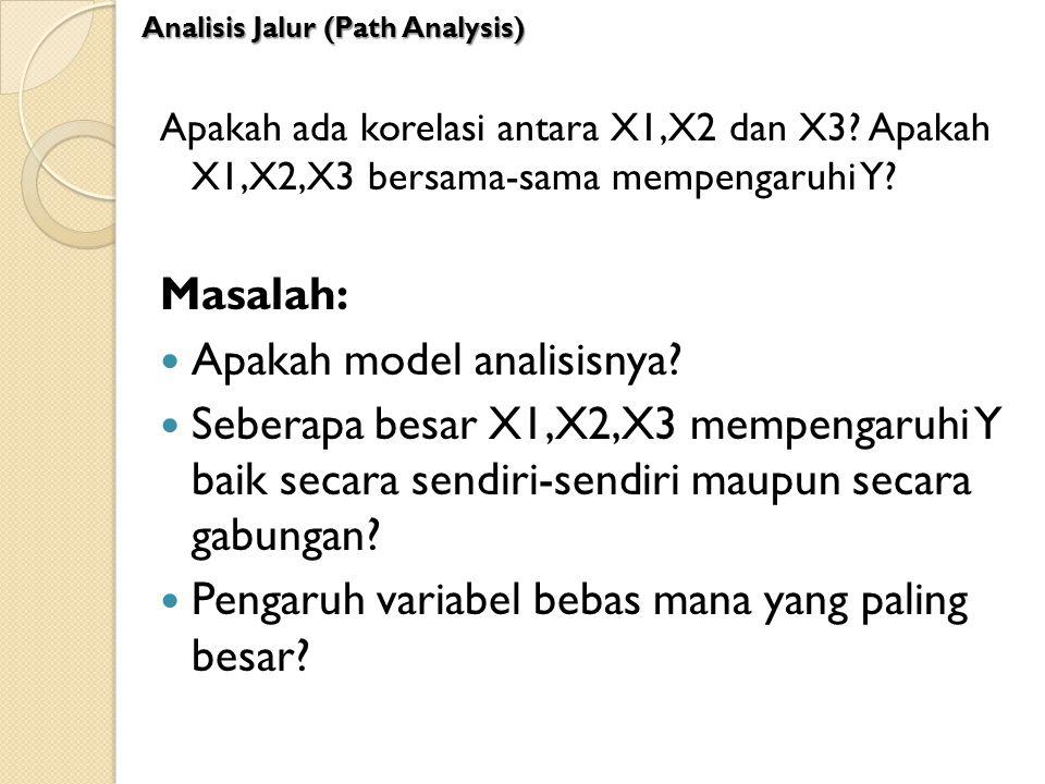 Apakah ada korelasi antara X1,X2 dan X3? Apakah X1,X2,X3 bersama-sama mempengaruhi Y? Masalah: Apakah model analisisnya? Seberapa besar X1,X2,X3 mempe