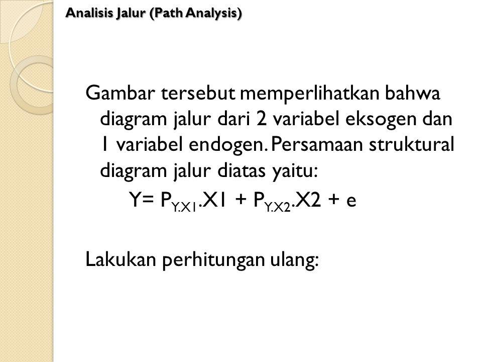 Gambar tersebut memperlihatkan bahwa diagram jalur dari 2 variabel eksogen dan 1 variabel endogen. Persamaan struktural diagram jalur diatas yaitu: Y=
