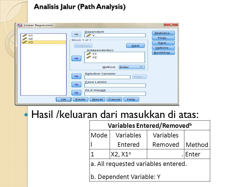 Hasil /keluaran dari masukkan di atas: Variables Entered/Removed b Mode l Variables Entered Variables RemovedMethod 1X2, X1 a.Enter a. All requested v