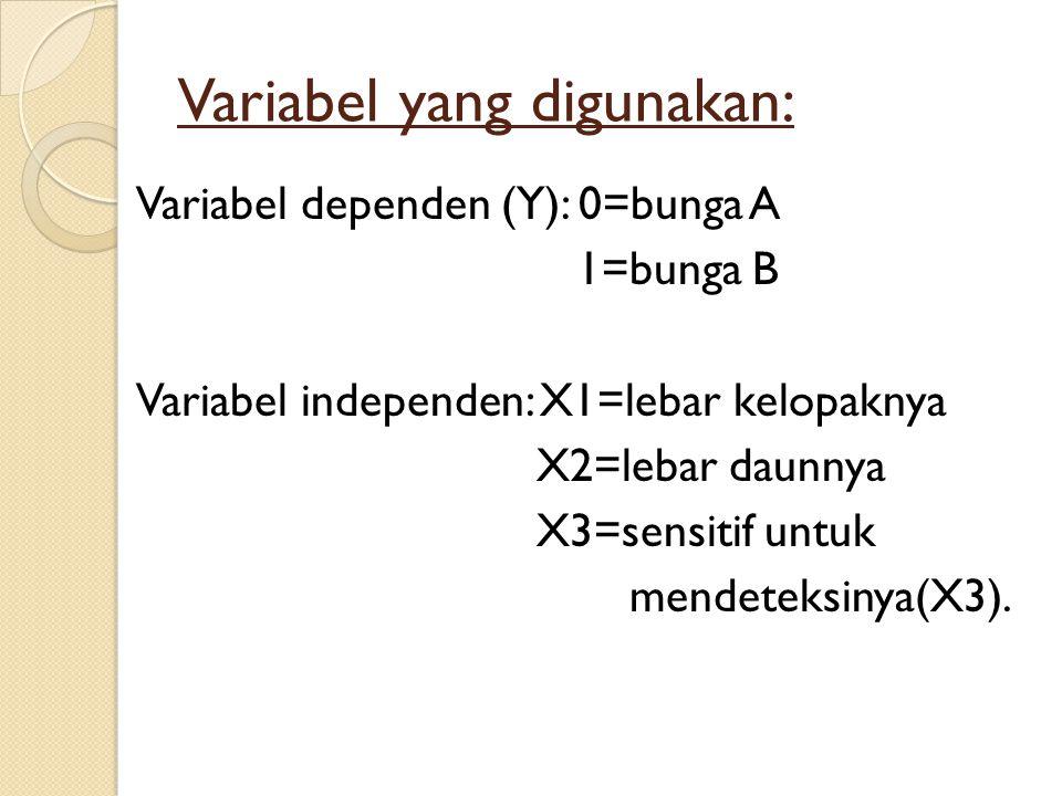 Variabel yang digunakan: Variabel dependen (Y): 0=bunga A 1=bunga B Variabel independen: X1=lebar kelopaknya X2=lebar daunnya X3=sensitif untuk mendet