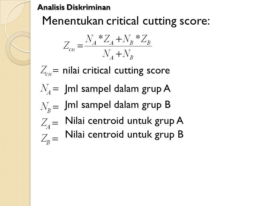 Menentukan critical cutting score: nilai critical cutting score Jml sampel dalam grup A Jml sampel dalam grup B Nilai centroid untuk grup A Nilai cent