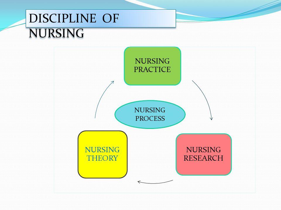 NURSING PROCESS DISCIPLINE OF NURSING