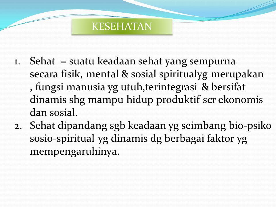 KESEHATAN 1.Sehat = suatu keadaan sehat yang sempurna secara fisik, mental & sosial spiritualyg merupakan, fungsi manusia yg utuh,terintegrasi & bersi