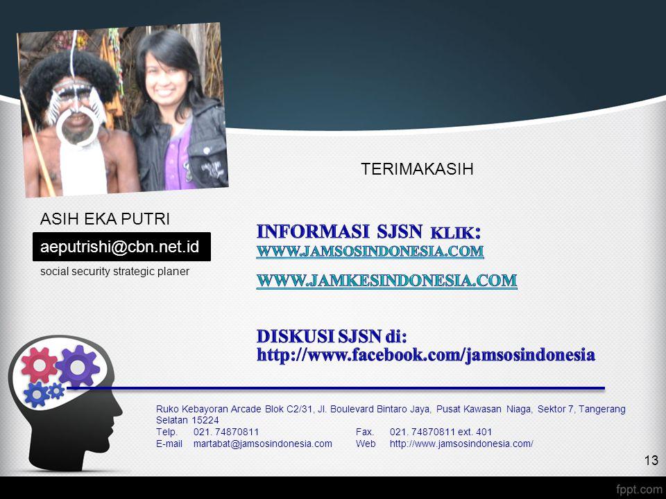 Ruko Kebayoran Arcade Blok C2/31, Jl.