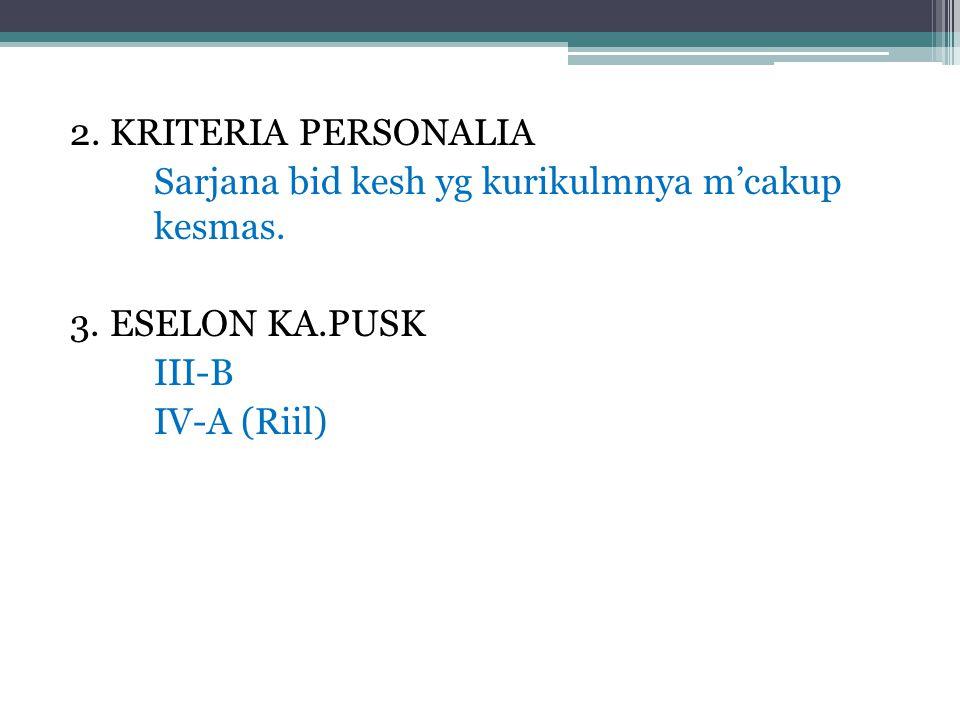 2. KRITERIA PERSONALIA Sarjana bid kesh yg kurikulmnya m'cakup kesmas. 3. ESELON KA.PUSK III-B IV-A (Riil)