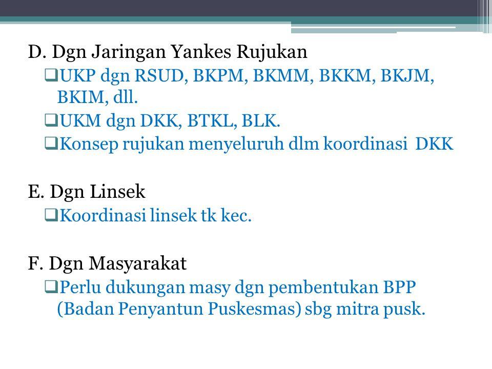 D. Dgn Jaringan Yankes Rujukan  UKP dgn RSUD, BKPM, BKMM, BKKM, BKJM, BKIM, dll.  UKM dgn DKK, BTKL, BLK.  Konsep rujukan menyeluruh dlm koordinasi