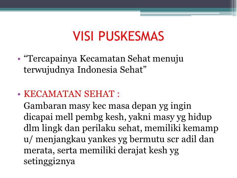 "VISI PUSKESMAS ""Tercapainya Kecamatan Sehat menuju terwujudnya Indonesia Sehat"" KECAMATAN SEHAT : Gambaran masy kec masa depan yg ingin dicapai mell p"