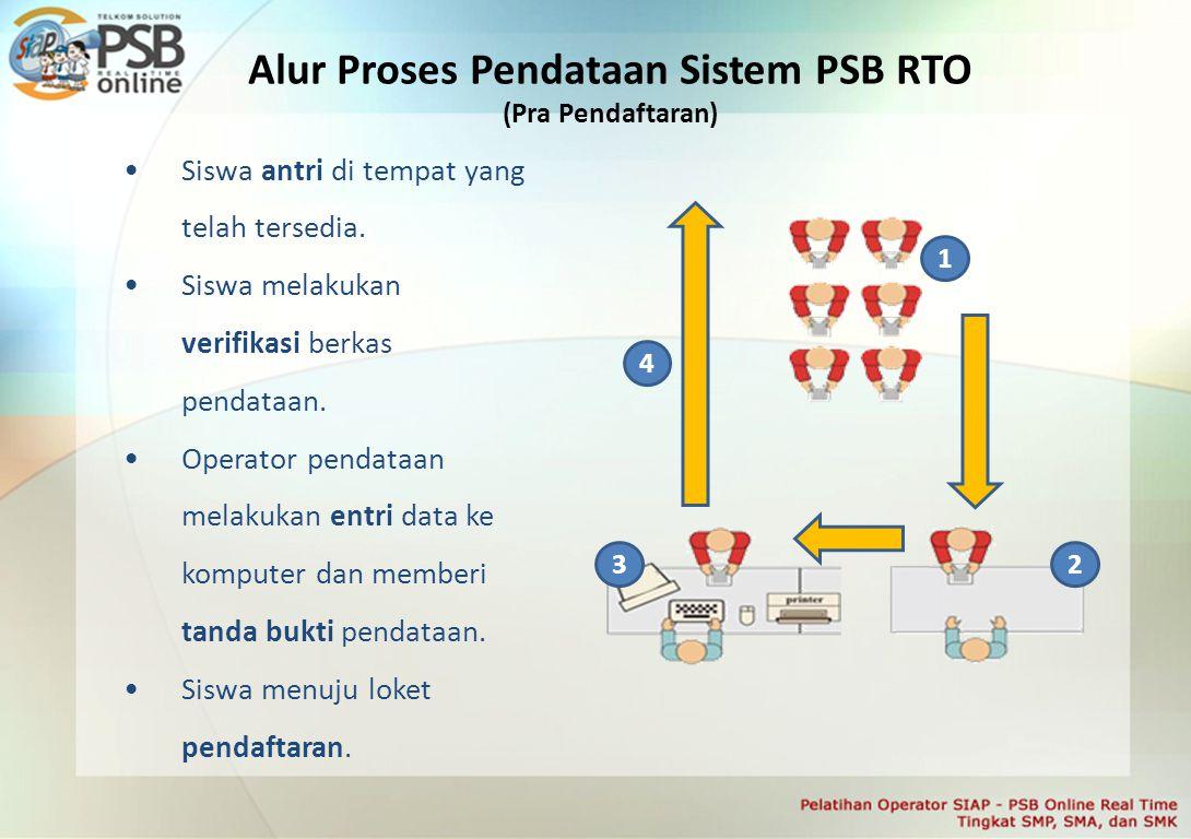 Alur Proses Pendataan Sistem PSB RTO (Pra Pendaftaran) Siswa antri di tempat yang telah tersedia. Siswa melakukan verifikasi berkas pendataan. Operat