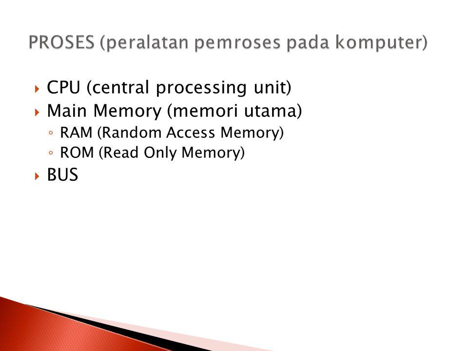  CPU (central processing unit)  Main Memory (memori utama) ◦ RAM (Random Access Memory) ◦ ROM (Read Only Memory)  BUS
