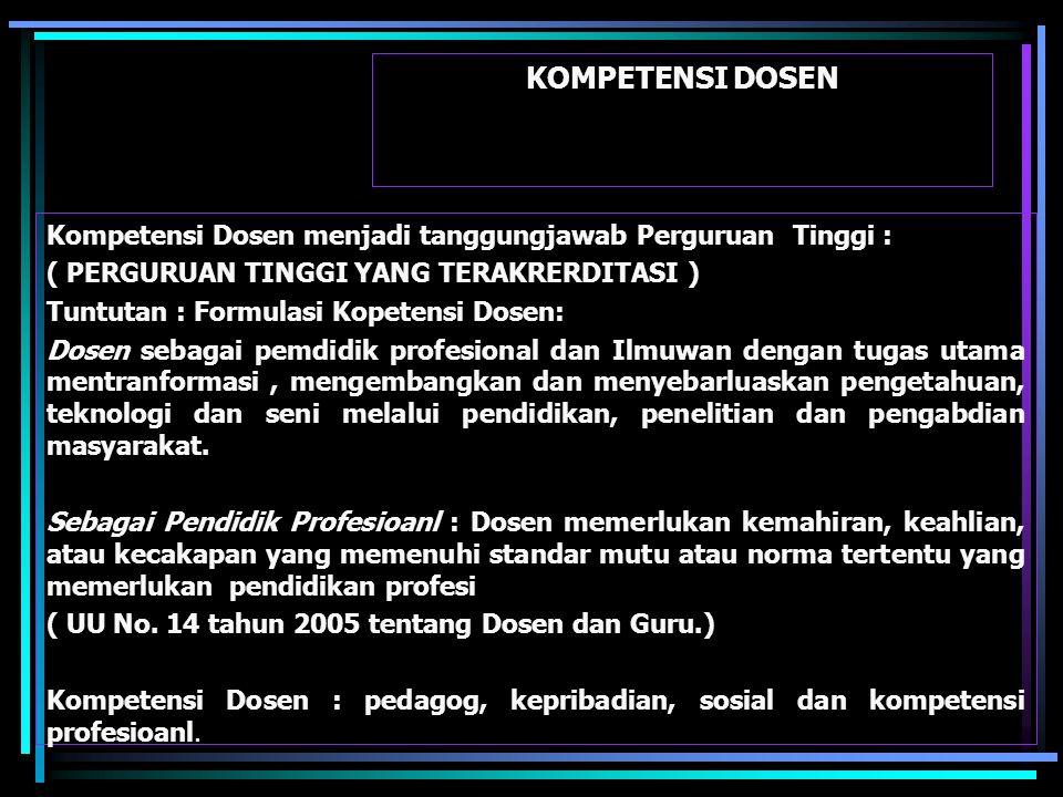 LULUSAN PERGURUAN TINGGI KOMPETENSI DOSEN : Memiliki kualifikasi Dosen sesuai dengan Bidang ajar Memiliki Kompetensi : a.l.