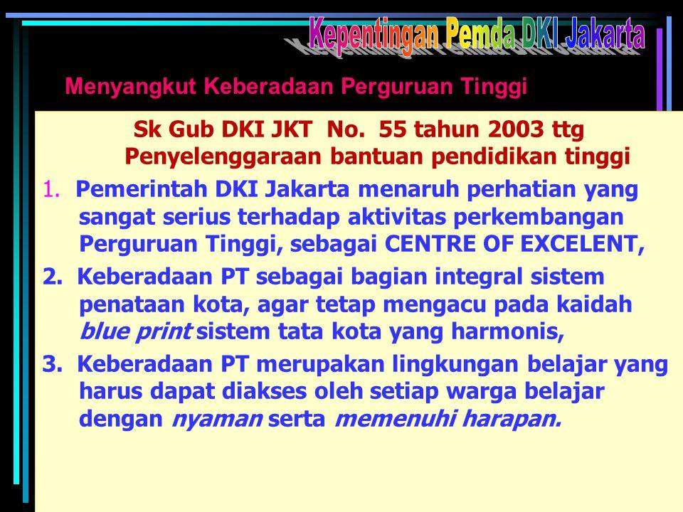 Sk Gub DKI JKT No.55 tahun 2003 ttg Penyelenggaraan bantuan pendidikan tinggi 1.