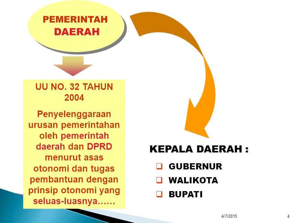 4 UU NO. 32 TAHUN 2004 Penyelenggaraan urusan pemerintahan oleh pemerintah daerah dan DPRD menurut asas otonomi dan tugas pembantuan dengan prinsip ot