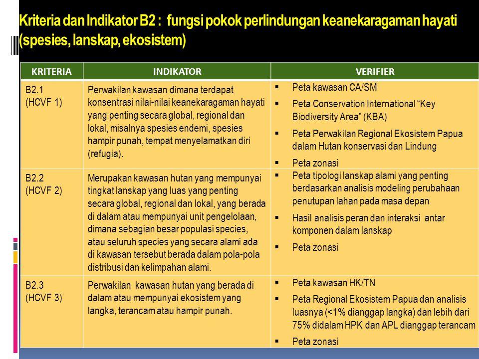 Kriteria dan Indikator B1 (HCVF 4) : Fungsi pokok perlindungan kawasan penyangga bagi jasa lingkungan yang penting KRITERIAINDIKATORVERIFIER B1.1Skor