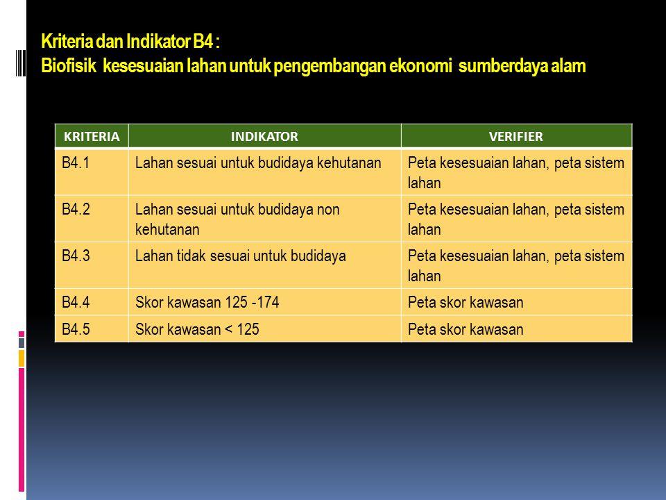 Kriteria dan Indikator B3 : Biofisik potensi pengembangan ekonomi sumberdaya alam KRITERIAINDIKATORVERIFIER B3.1Penutupan lahan hutan primerPeta penaf