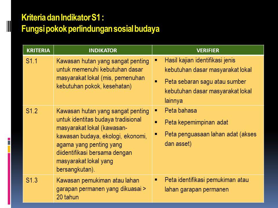 Kriteria dan Indikator B4 : Biofisik kesesuaian lahan untuk pengembangan ekonomi sumberdaya alam KRITERIAINDIKATORVERIFIER B4.1Lahan sesuai untuk budi