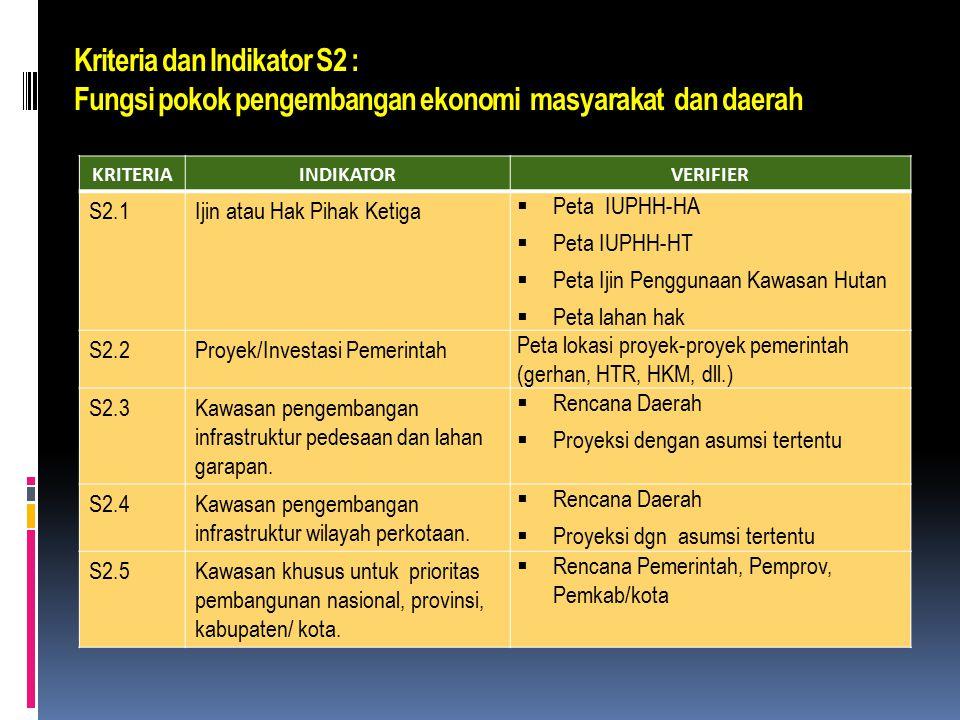 Kriteria dan Indikator S1 : Fungsi pokok perlindungan sosial budaya KRITERIAINDIKATORVERIFIER S1.1Kawasan hutan yang sangat penting untuk memenuhi keb
