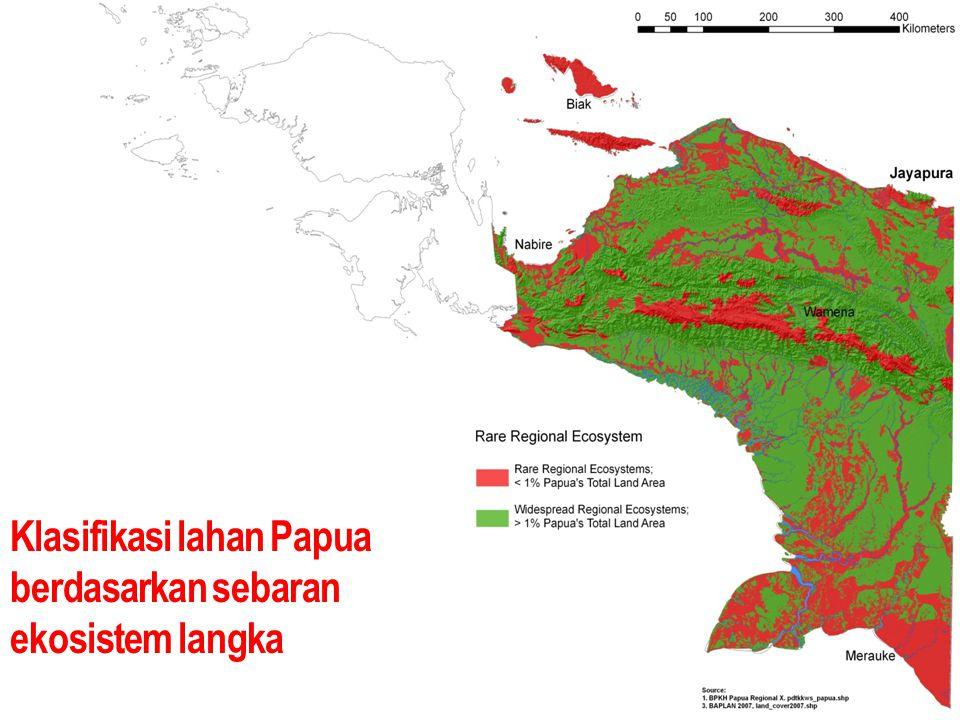Klasifikasi lahan Papua berdasarkan kondisi fisiografi