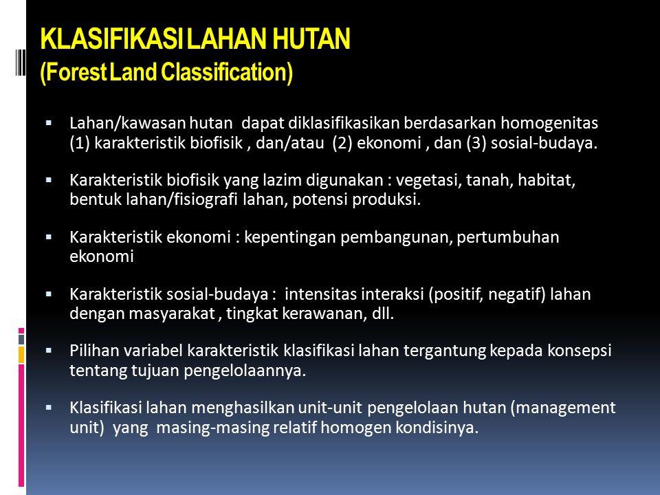KLASIFIKASI LAHAN HUTAN DAN ZONASI UNIT MANAJEMEN HUTAN Disusun oleh : Tim Pengajar Manajemen Hutan 2011
