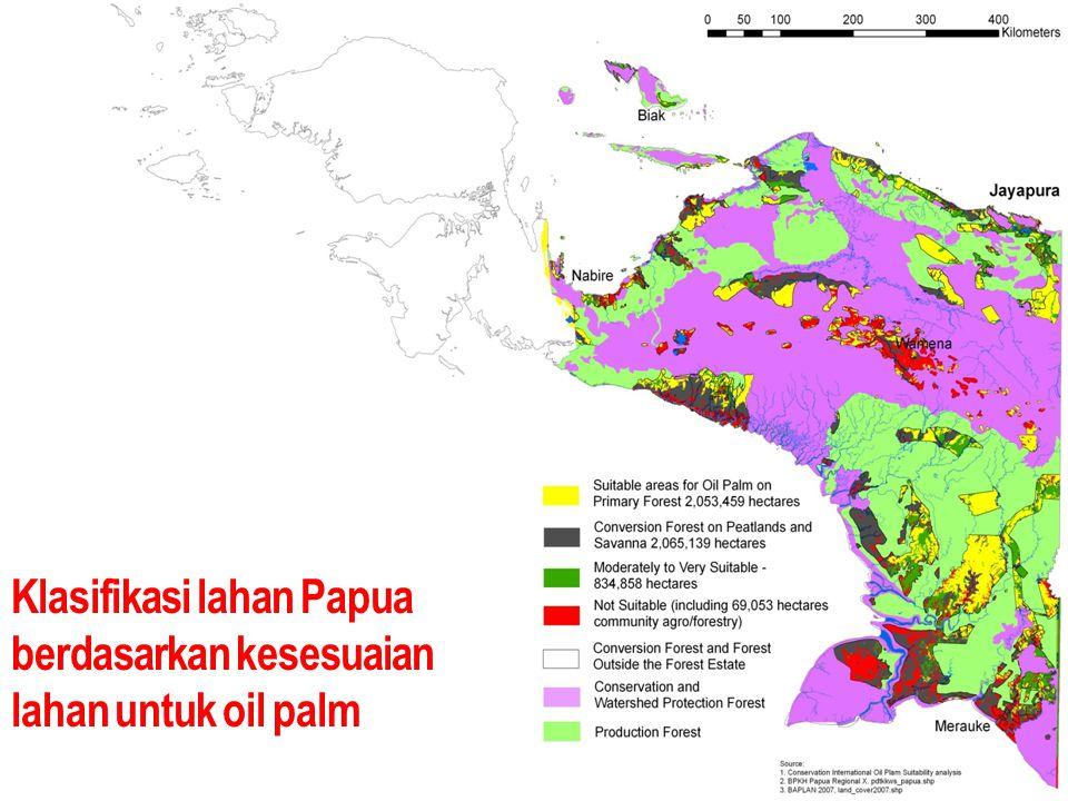 Klasifikasi lahan Papua berdasarkan sebaran ekosistem langka