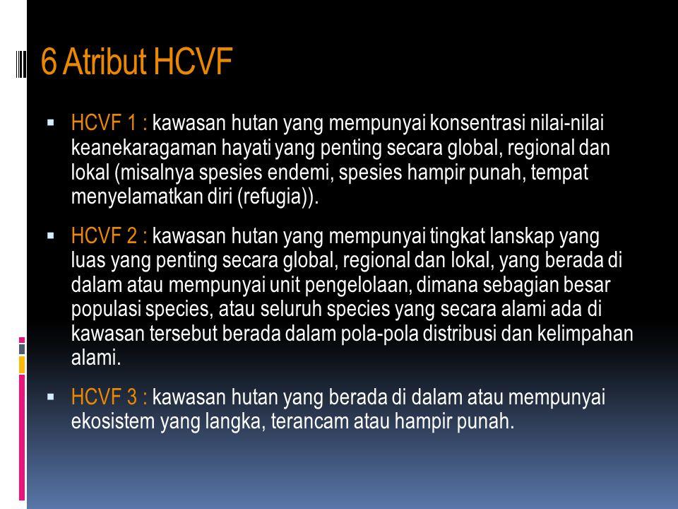 Kriteria Biofisik (B) dan Sosekbud (S) KRITERIA FUNGSI POKOK PERLINDUNGAN KAWASAN PENYANGGA BAGI JASA LINGKUNGAN YANG PENTING (HCVF-3) B1 KRITERIA FUN