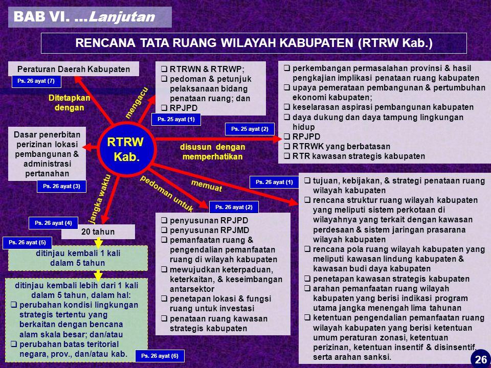 BAB VI.…Lanjutan RTRW Kab.
