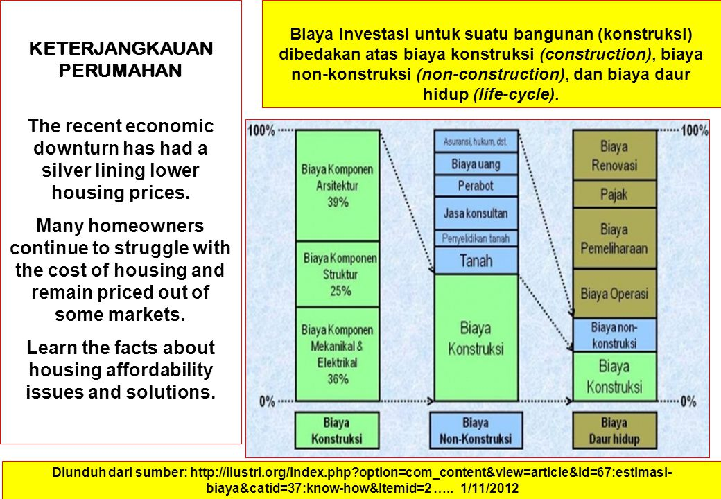 KETERJANGKAUAN PERUMAHAN The recent economic downturn has had a silver lining lower housing prices.