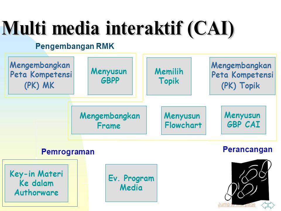 PROSEDUR PENGEMBANGAN Mengembangkan Peta Kompetensi (PK) MK Menyusun GBPP Mengembangkan Frame Memilih Topik Mengembangkan Peta Kompetensi (PK) Topik M