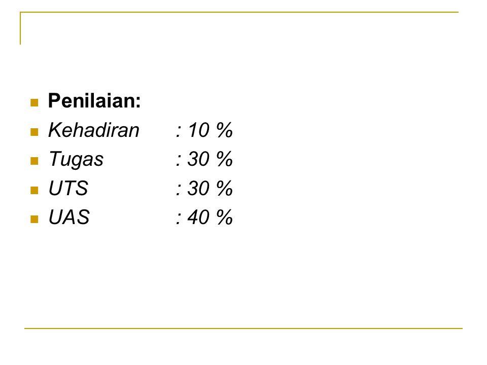 Penilaian: Kehadiran: 10 % Tugas: 30 % UTS: 30 % UAS: 40 %