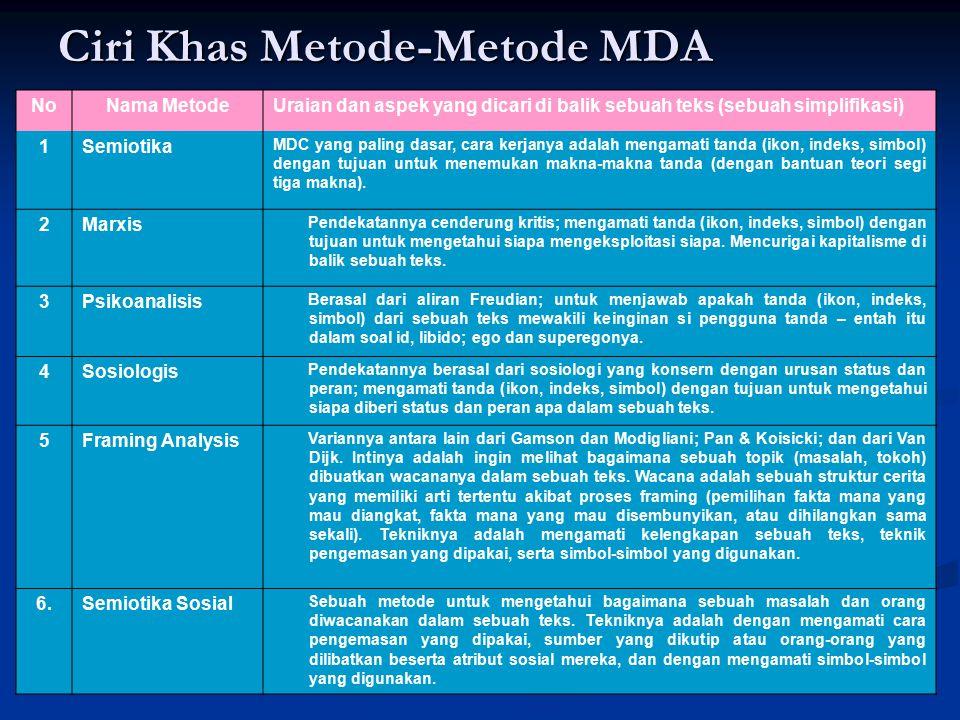 Ciri Khas Metode-Metode MDA NoNama MetodeUraian dan aspek yang dicari di balik sebuah teks (sebuah simplifikasi) 1Semiotika MDC yang paling dasar, cara kerjanya adalah mengamati tanda (ikon, indeks, simbol) dengan tujuan untuk menemukan makna-makna tanda (dengan bantuan teori segi tiga makna).
