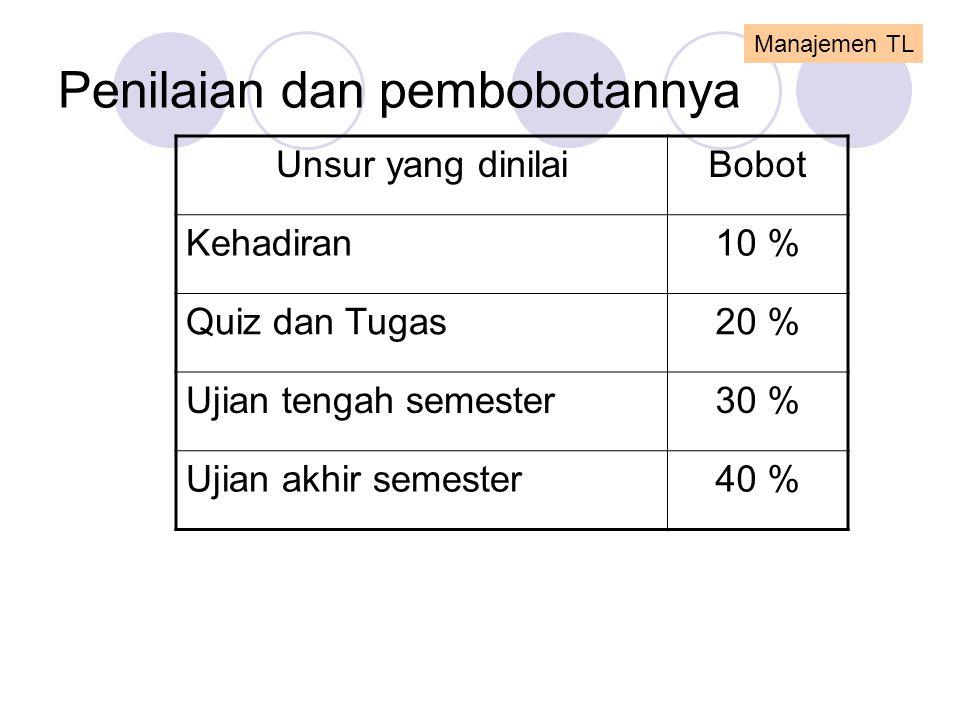 Penilaian dan pembobotannya Unsur yang dinilaiBobot Kehadiran10 % Quiz dan Tugas20 % Ujian tengah semester30 % Ujian akhir semester40 % Manajemen TL