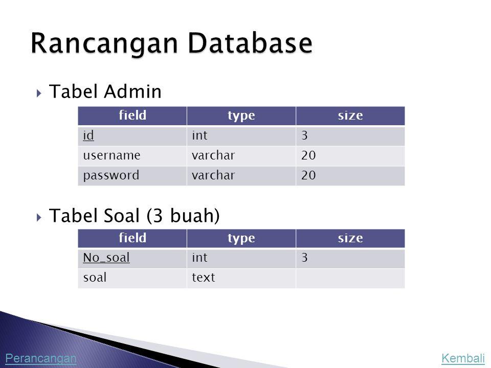  Tabel Admin  Tabel Soal (3 buah) fieldtypesize idint3 usernamevarchar20 passwordvarchar20 fieldtypesize No_soalint3 soaltext KembaliPerancangan