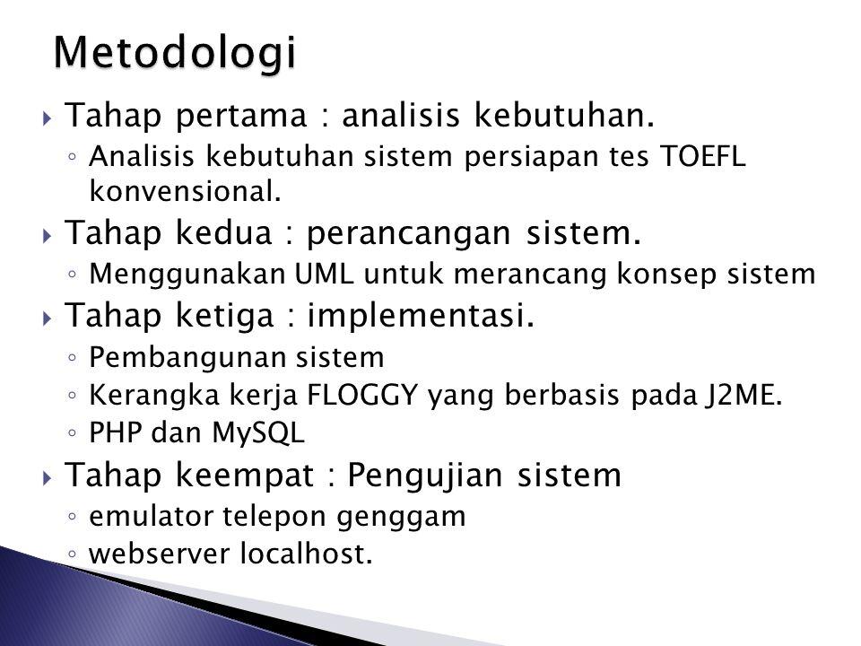  Tahap pertama : analisis kebutuhan. ◦ Analisis kebutuhan sistem persiapan tes TOEFL konvensional.  Tahap kedua : perancangan sistem. ◦ Menggunakan