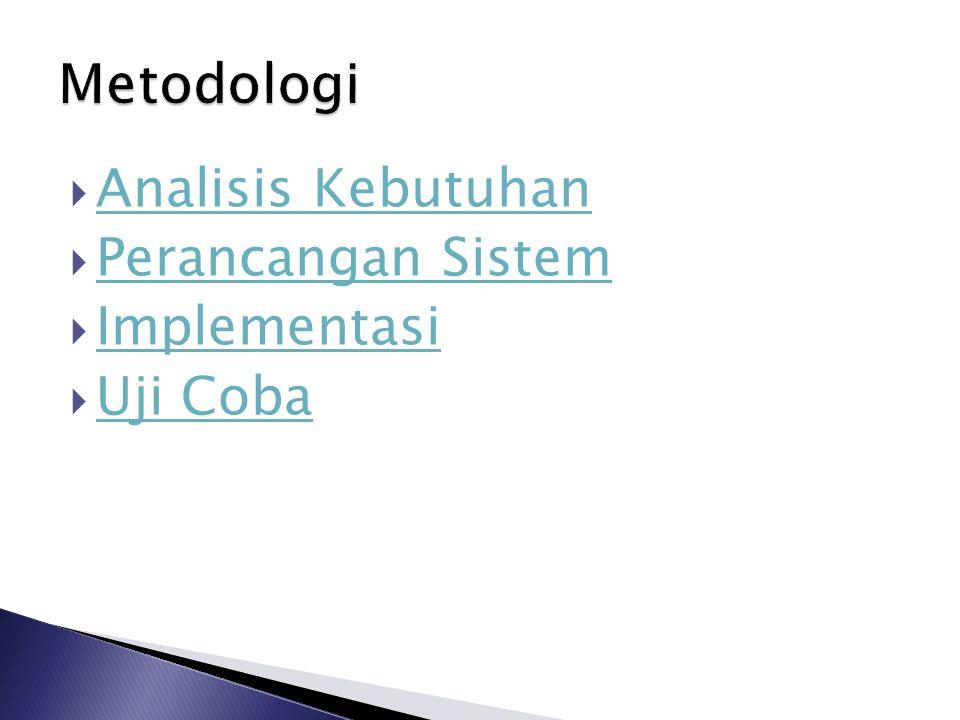  Analisis Kebutuhan Analisis Kebutuhan  Perancangan Sistem Perancangan Sistem  Implementasi Implementasi  Uji Coba Uji Coba